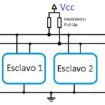 Interfaz I2C